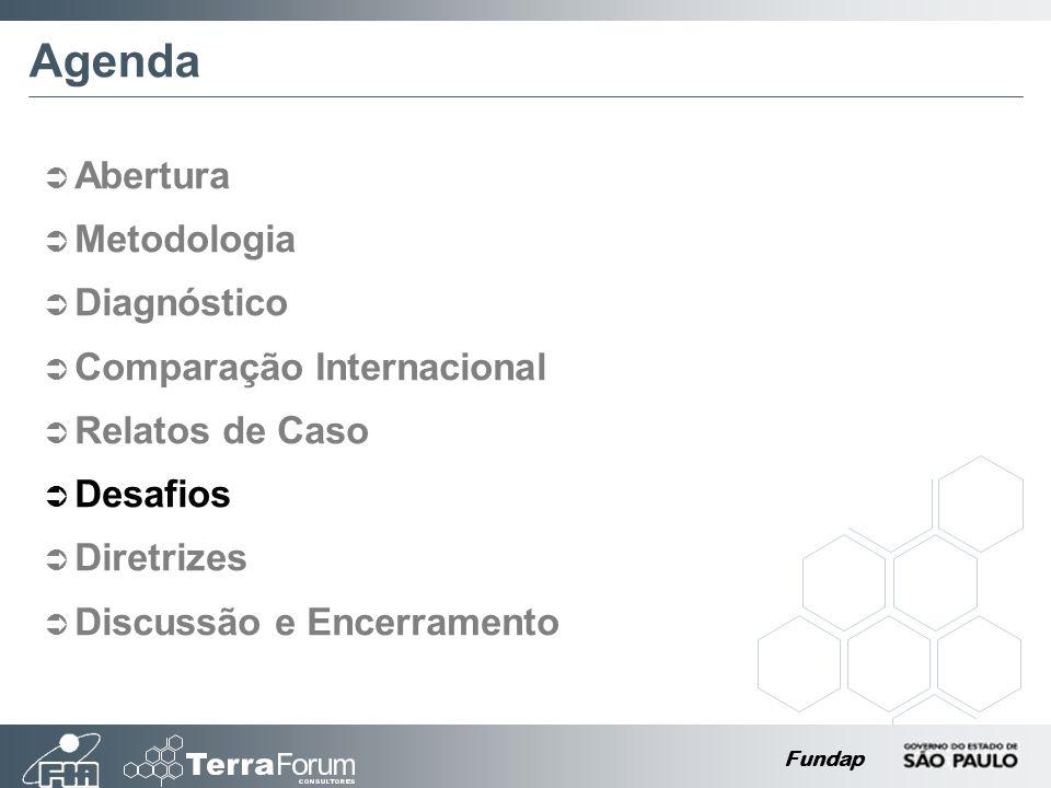 Agenda Abertura Metodologia Diagnóstico Comparação Internacional