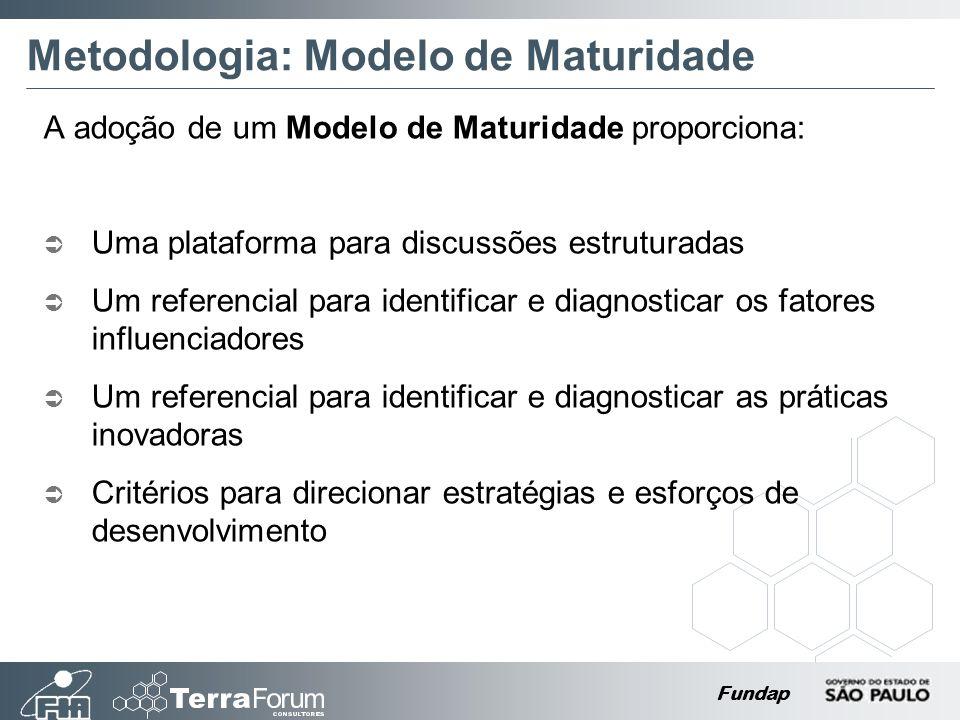 Metodologia: Modelo de Maturidade
