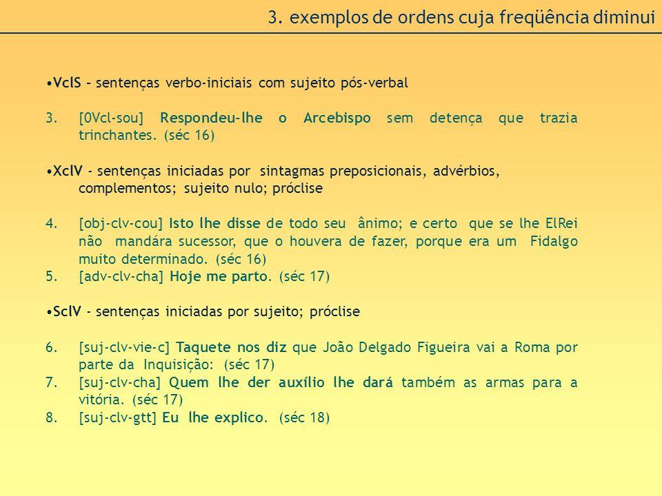 3. exemplos de ordens cuja freqüência diminui