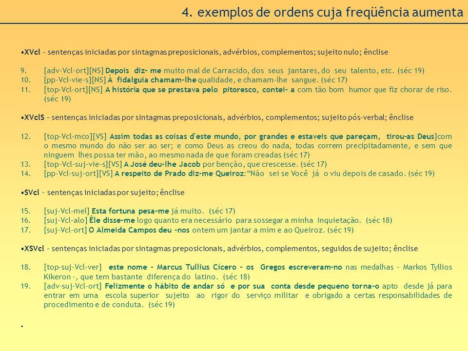 4. exemplos de ordens cuja freqüência aumenta