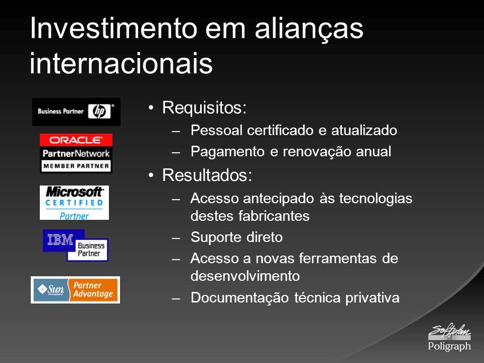 Investimento em alianças internacionais