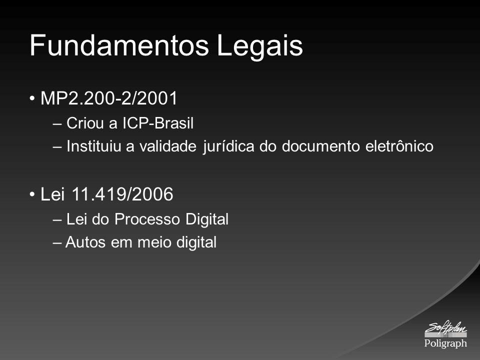 Fundamentos Legais MP2.200-2/2001 Lei 11.419/2006 Criou a ICP-Brasil
