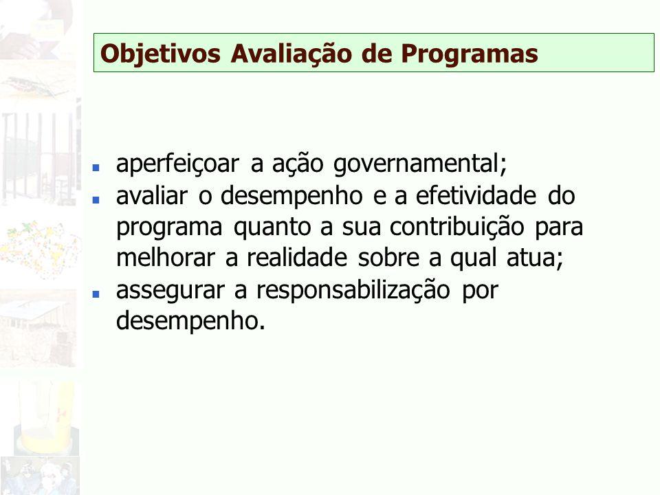 Objetivos Avaliação de Programas