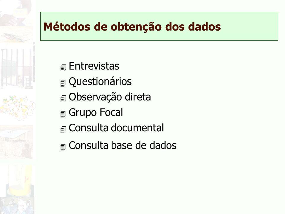 Métodos de obtenção dos dados