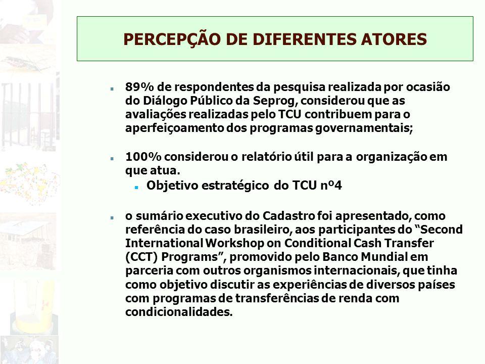 PERCEPÇÃO DE DIFERENTES ATORES