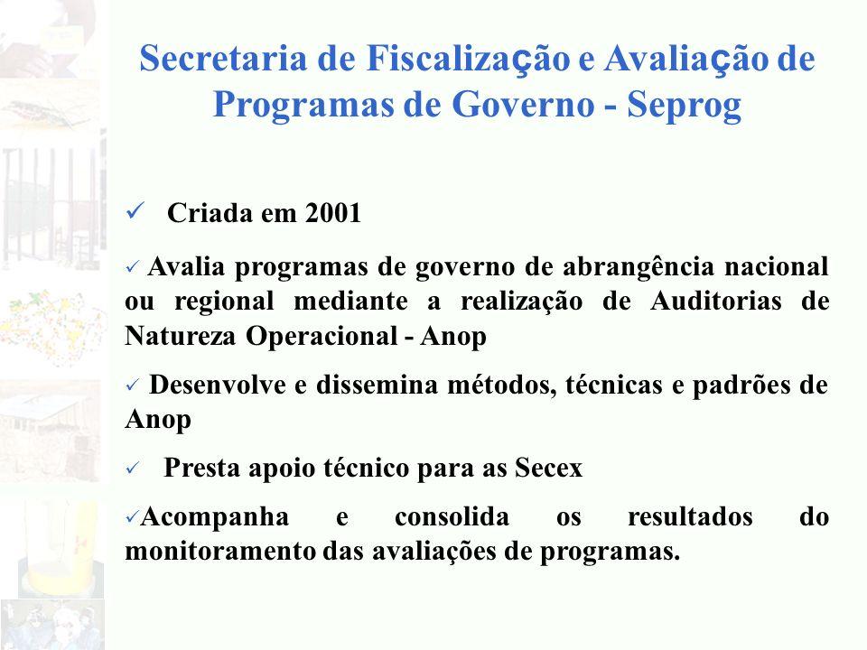 Secretaria de Fiscalização e Avaliação de Programas de Governo - Seprog