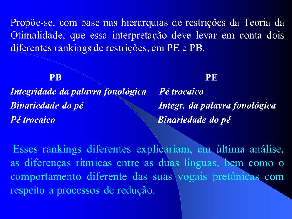 Propõe-se, com base nas hierarquias de restrições da Teoria da Otimalidade, que essa interpretação deve levar em conta dois diferentes rankings de restrições, em PE e PB.
