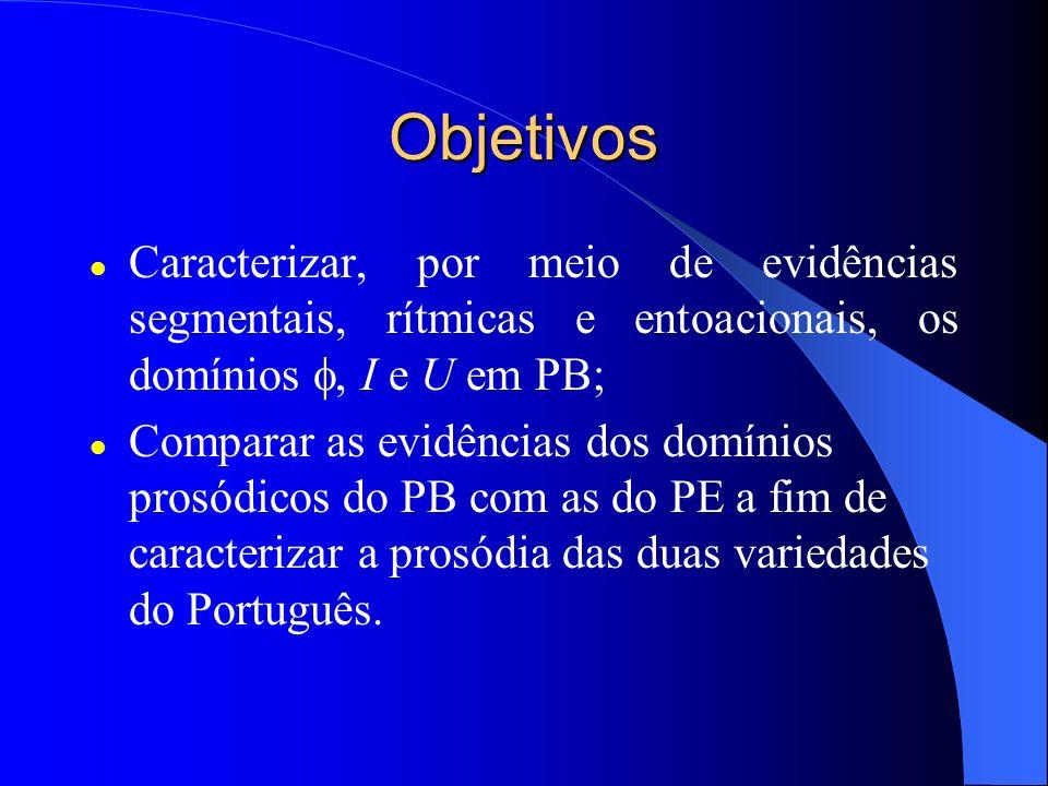 Objetivos Caracterizar, por meio de evidências segmentais, rítmicas e entoacionais, os domínios , I e U em PB;