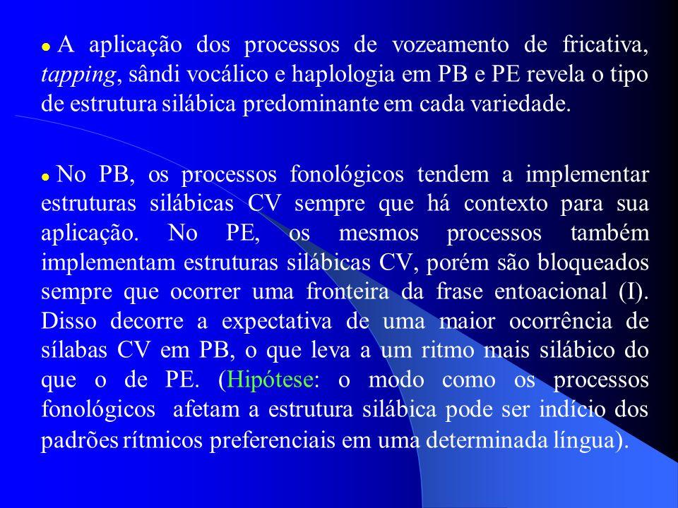 A aplicação dos processos de vozeamento de fricativa, tapping, sândi vocálico e haplologia em PB e PE revela o tipo de estrutura silábica predominante em cada variedade.