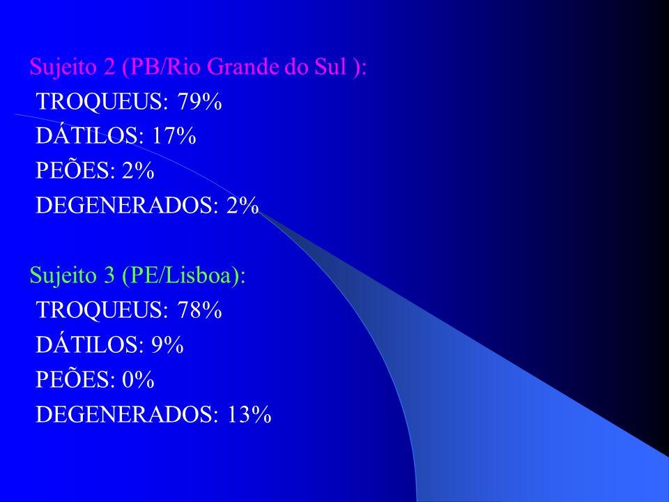 Sujeito 2 (PB/Rio Grande do Sul ):