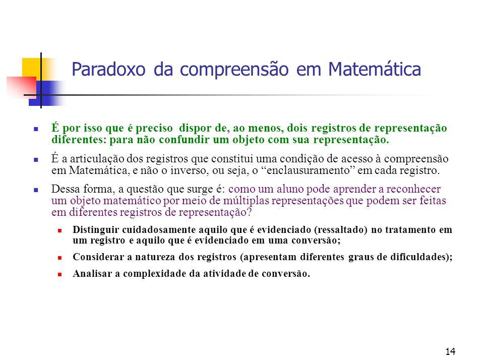 Paradoxo da compreensão em Matemática