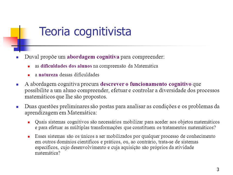 Teoria cognitivista Duval propõe um abordagem cognitiva para compreender: as dificuldades dos alunos na compreensão da Matemática.