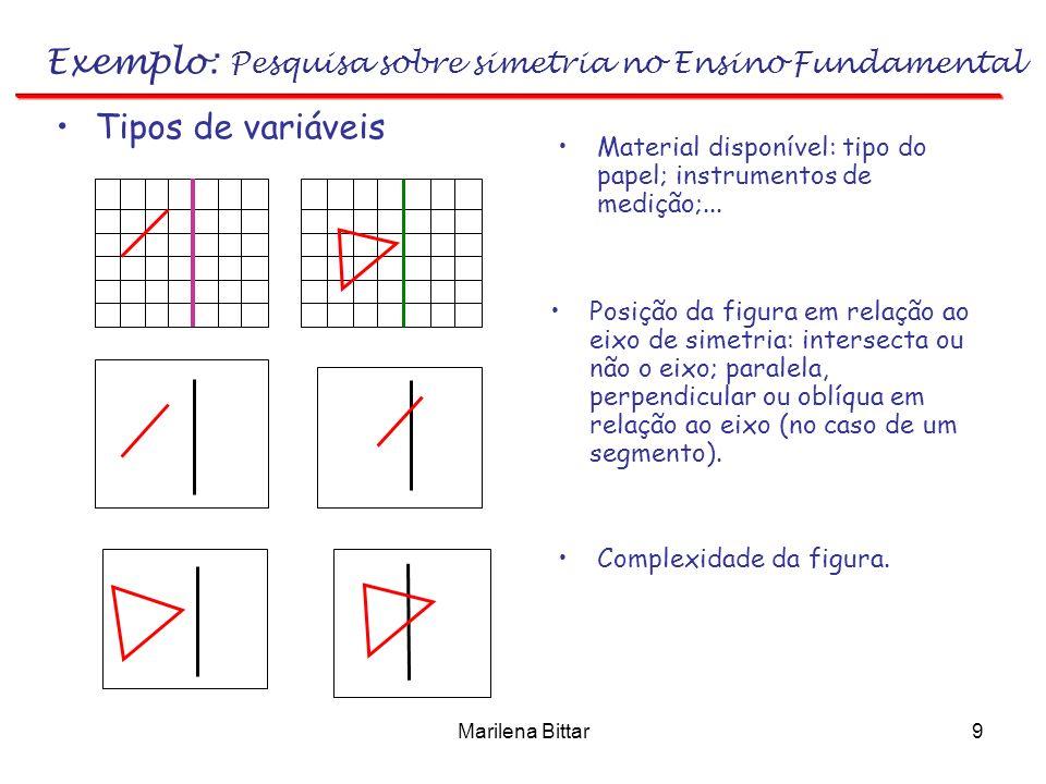 Exemplo: Pesquisa sobre simetria no Ensino Fundamental