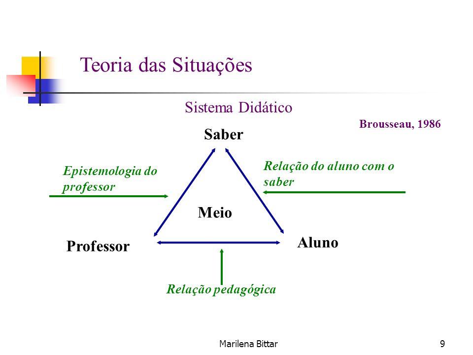 Teoria das Situações Sistema Didático Saber Meio Aluno Professor