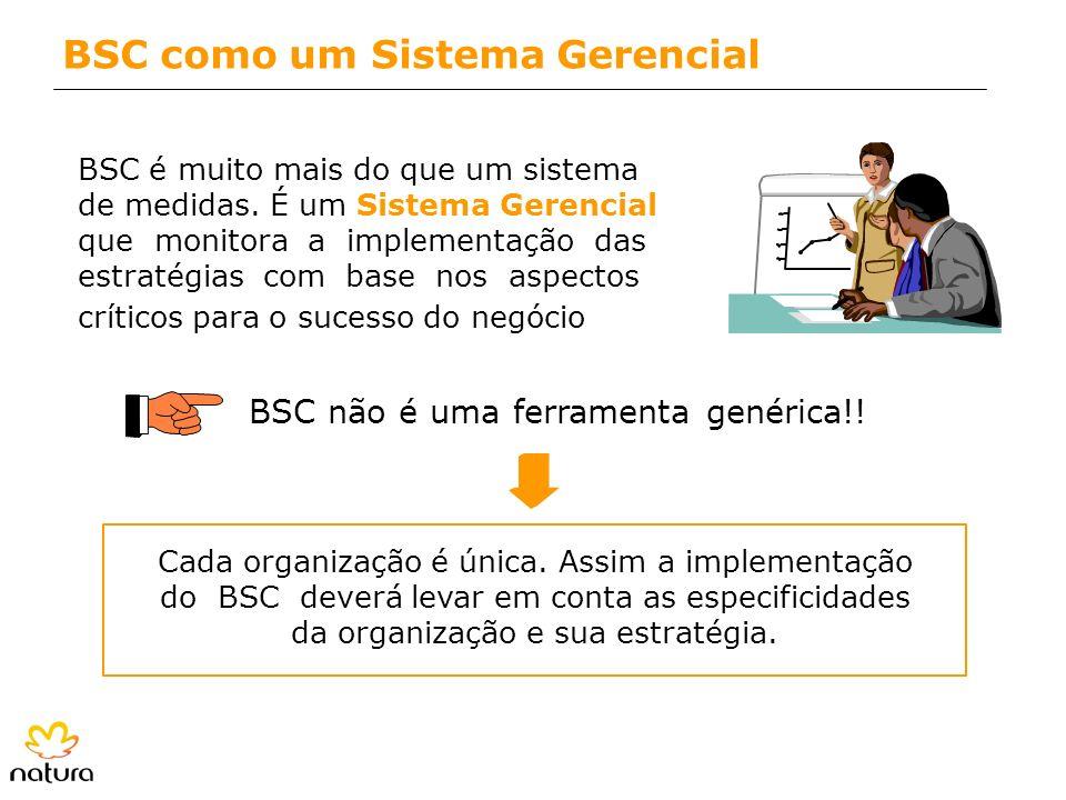 BSC como um Sistema Gerencial