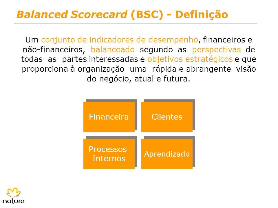 Balanced Scorecard (BSC) - Definição