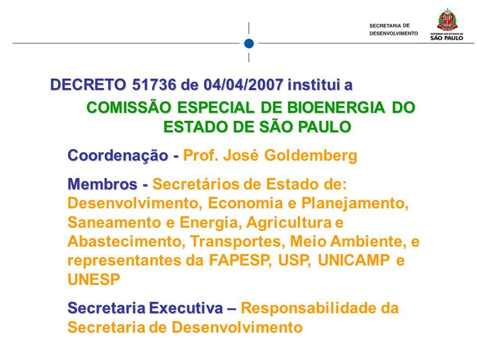 COMISSÃO ESPECIAL DE BIOENERGIA DO ESTADO DE SÃO PAULO