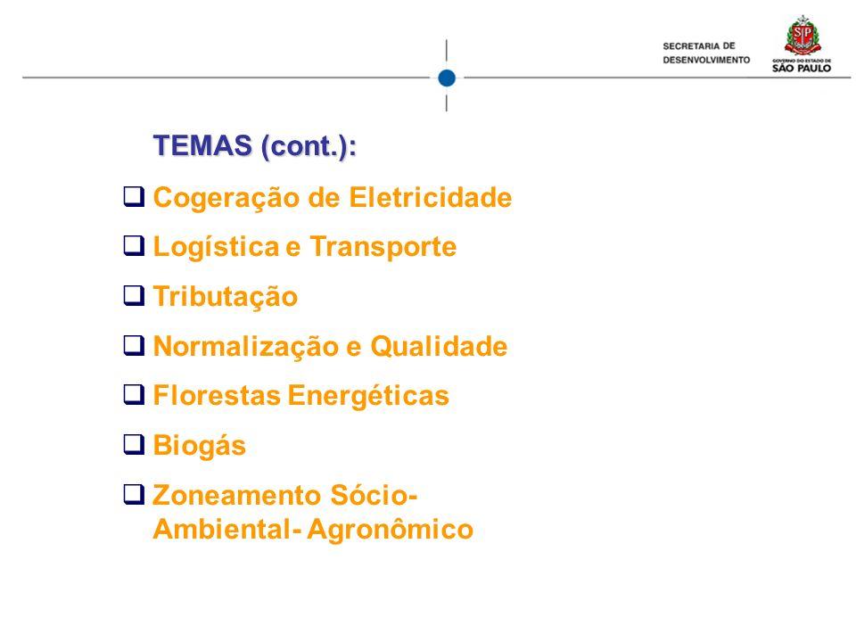 TEMAS (cont.): Cogeração de Eletricidade. Logística e Transporte. Tributação. Normalização e Qualidade.