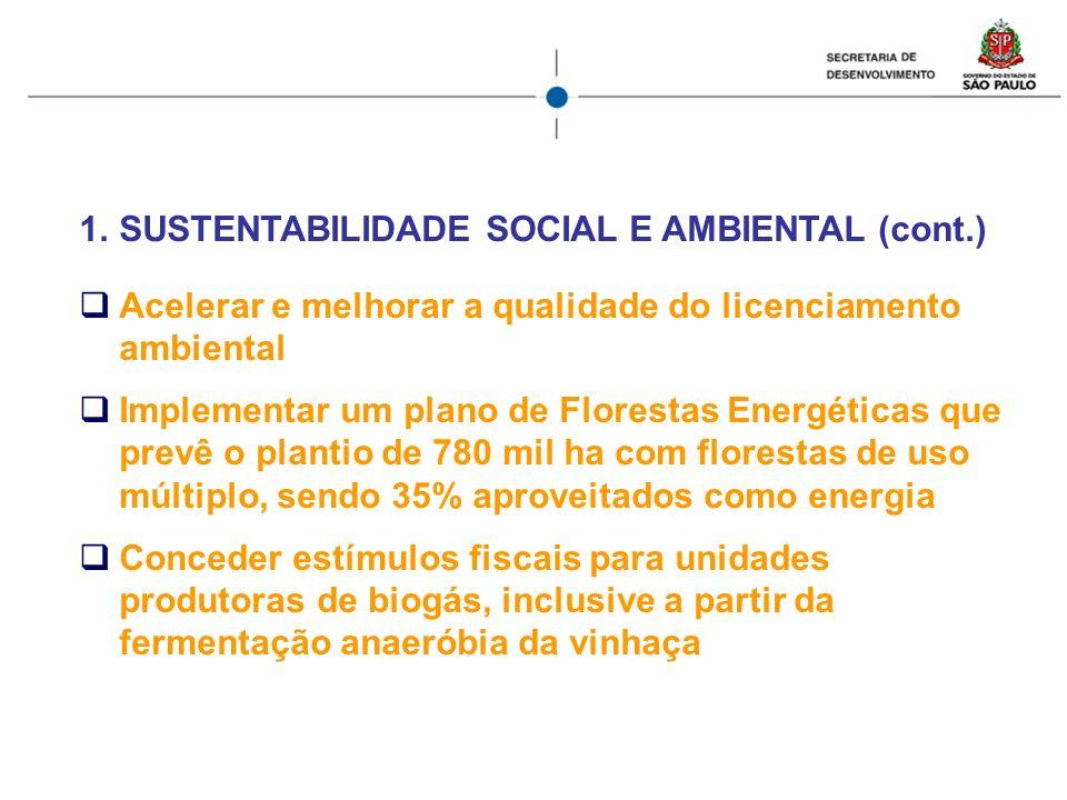 SUSTENTABILIDADE SOCIAL E AMBIENTAL (cont.)