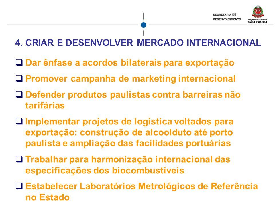 CRIAR E DESENVOLVER MERCADO INTERNACIONAL