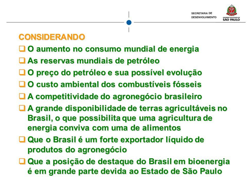 CONSIDERANDO O aumento no consumo mundial de energia. As reservas mundiais de petróleo. O preço do petróleo e sua possível evolução.
