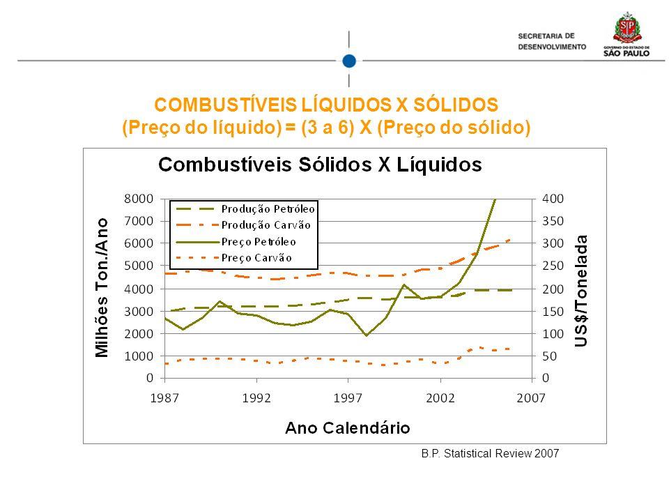 COMBUSTÍVEIS LÍQUIDOS X SÓLIDOS