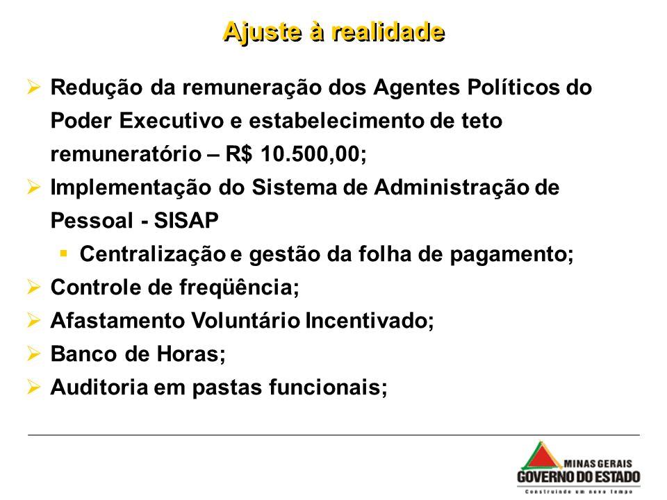 Ajuste à realidade Redução da remuneração dos Agentes Políticos do Poder Executivo e estabelecimento de teto remuneratório – R$ 10.500,00;