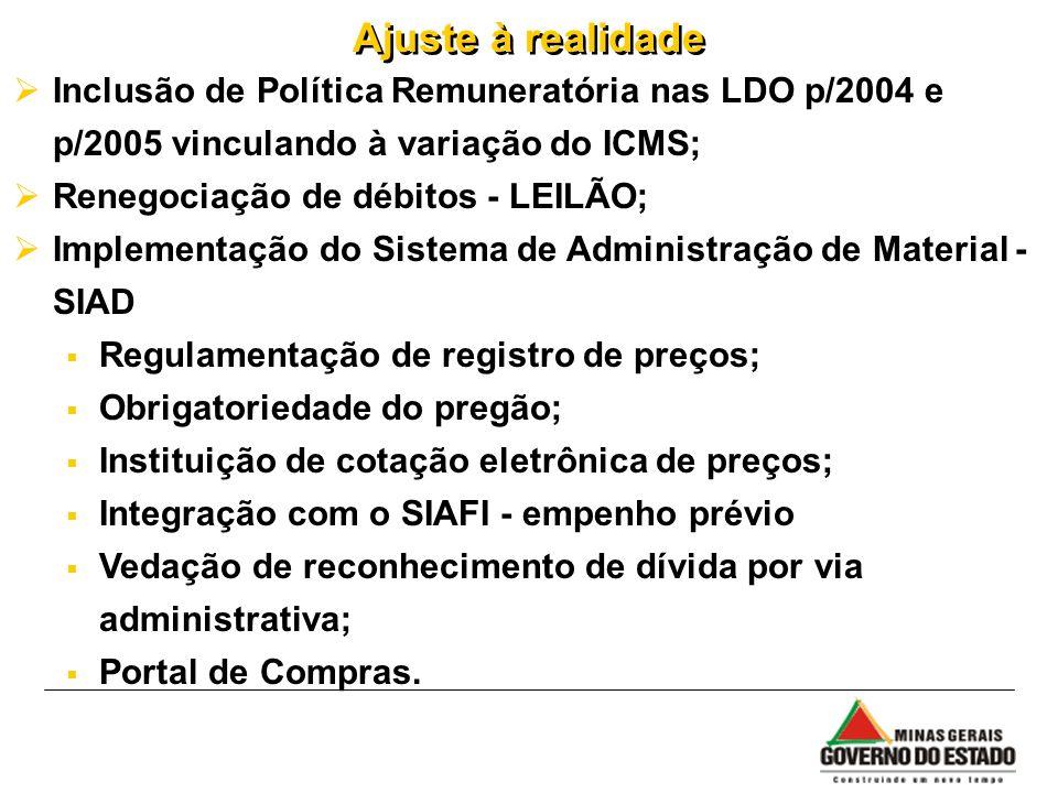 Ajuste à realidade Inclusão de Política Remuneratória nas LDO p/2004 e p/2005 vinculando à variação do ICMS;