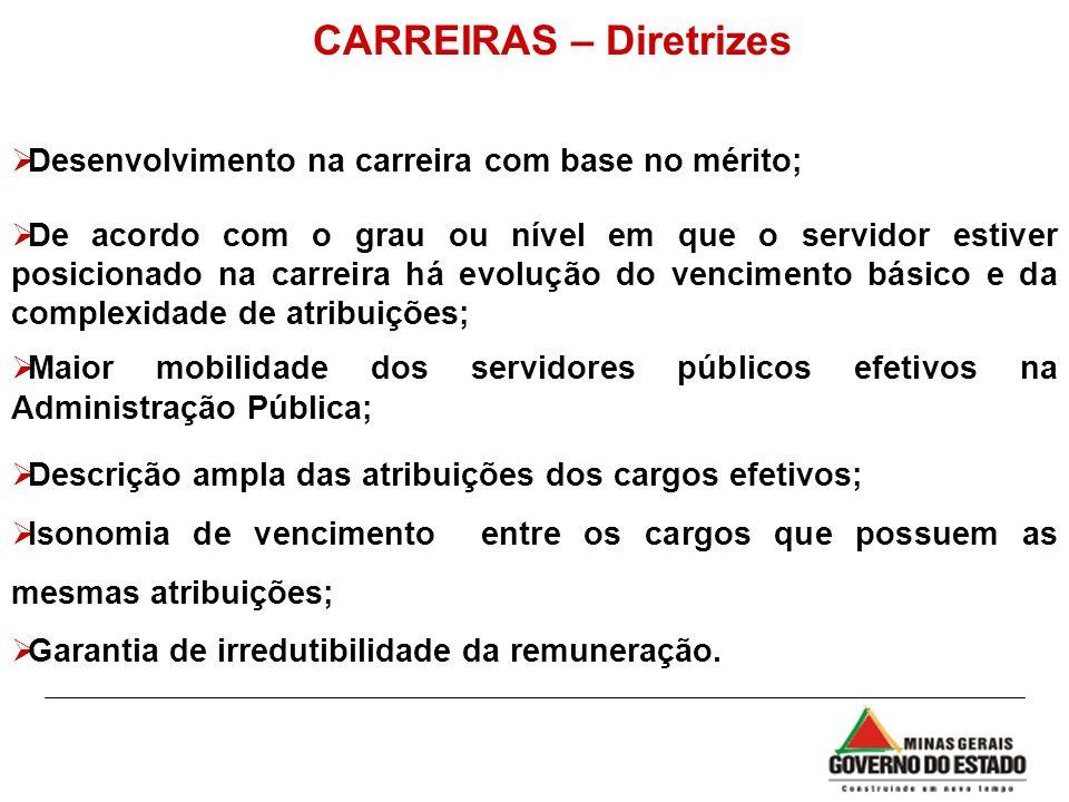 CARREIRAS – Diretrizes