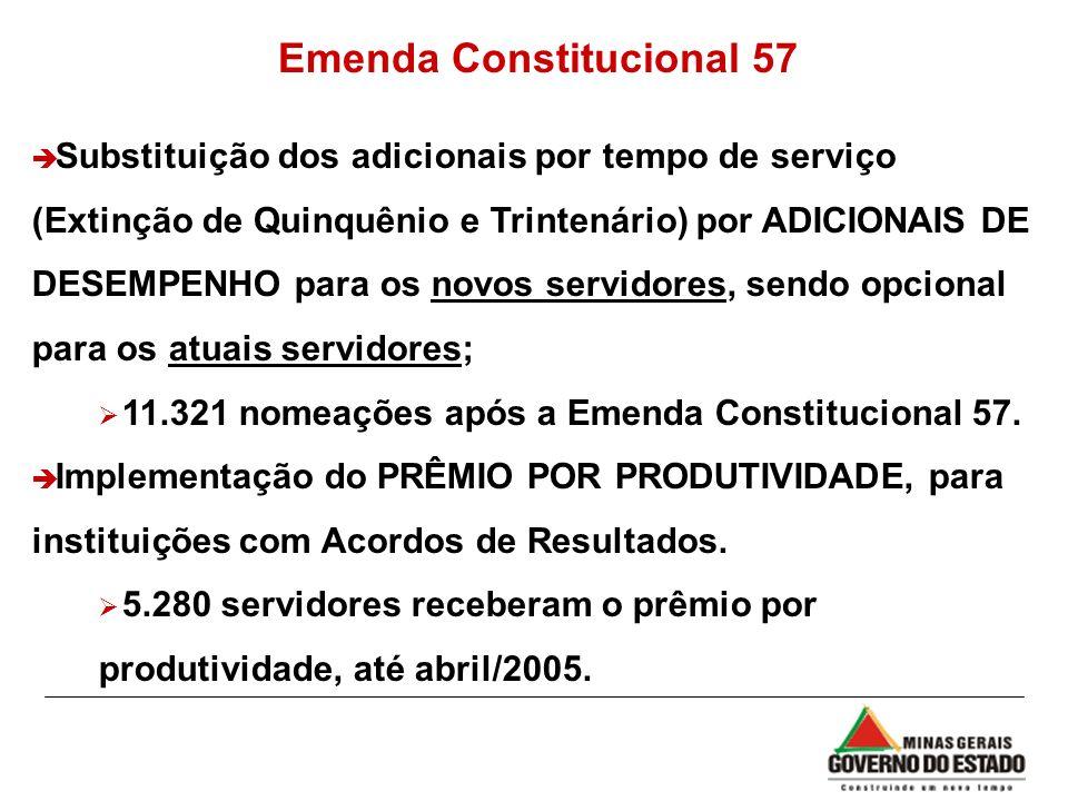 Emenda Constitucional 57