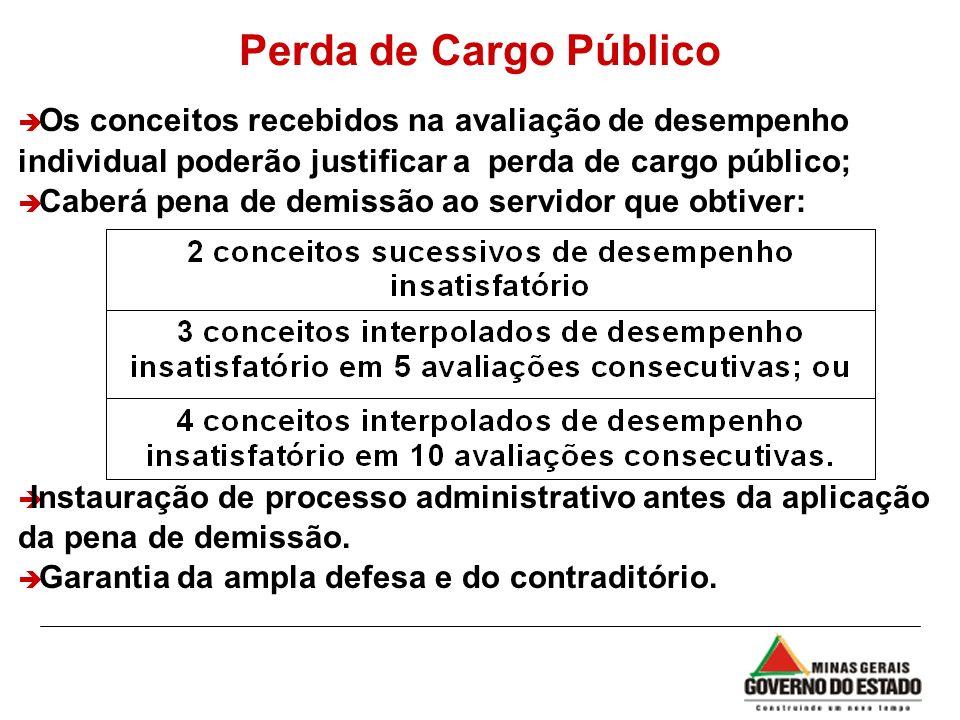 Perda de Cargo Público Os conceitos recebidos na avaliação de desempenho individual poderão justificar a perda de cargo público;