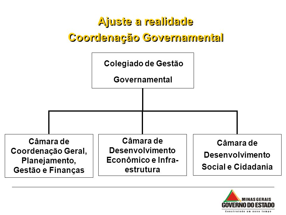 Coordenação Governamental