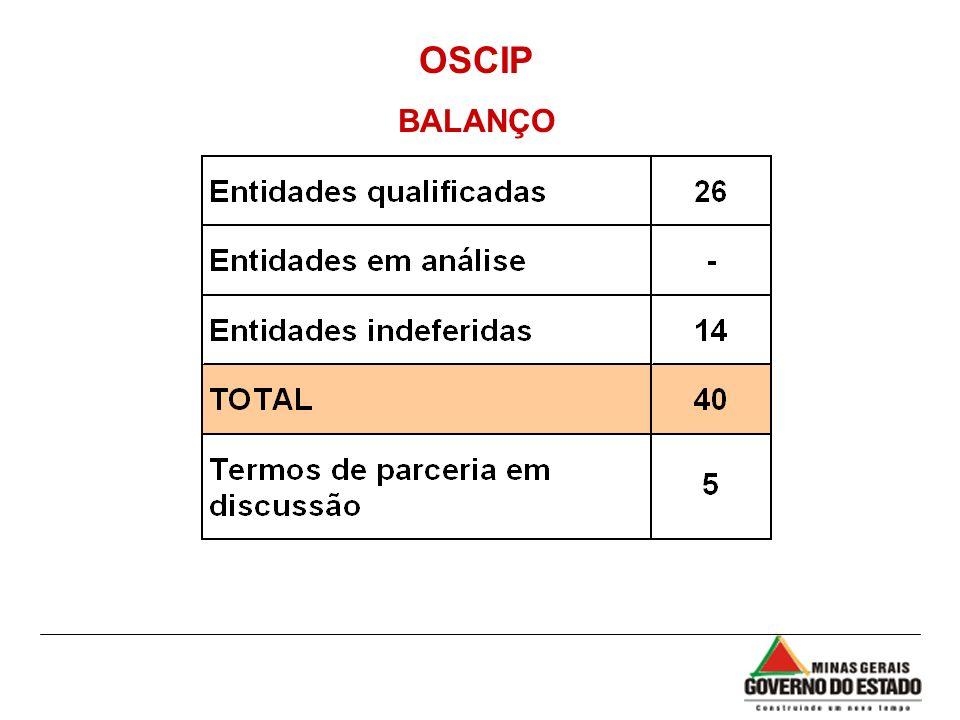 OSCIP BALANÇO