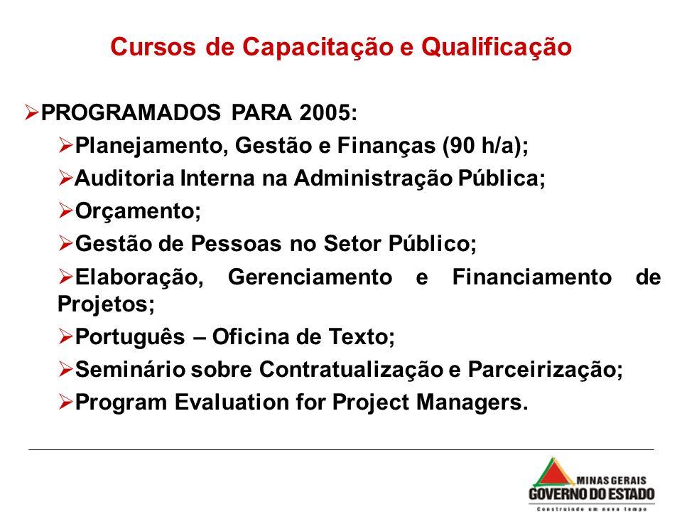 Cursos de Capacitação e Qualificação