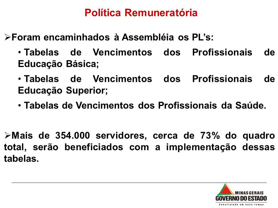 Política Remuneratória