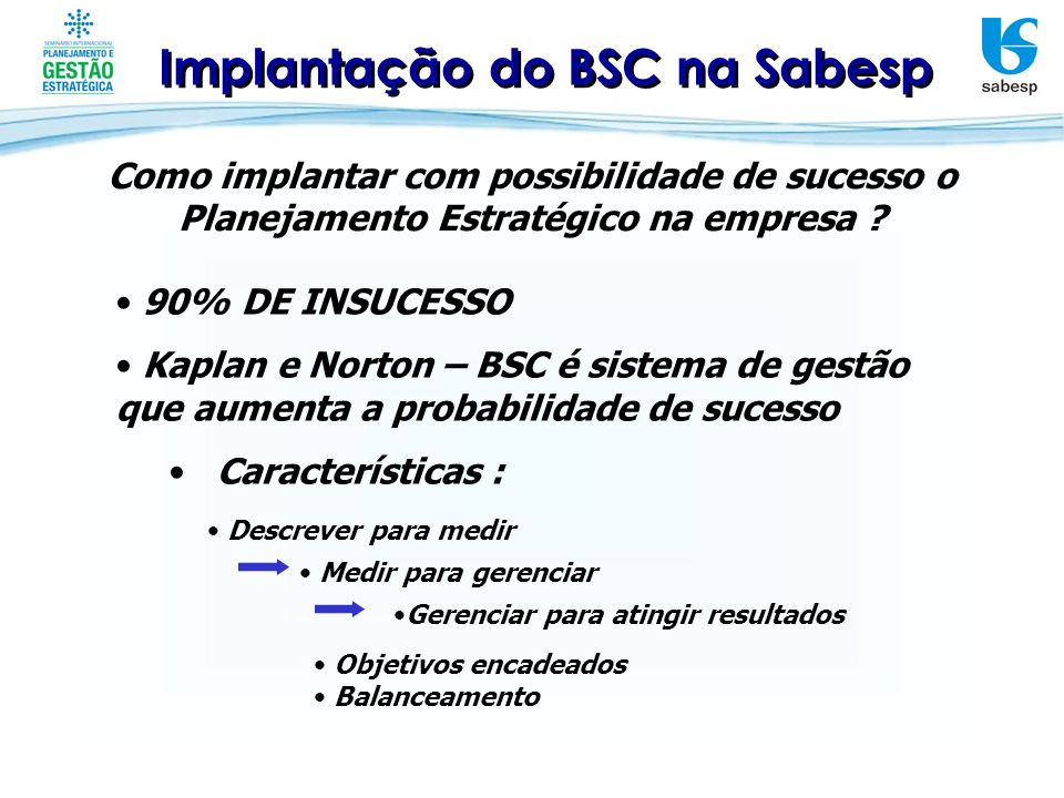 Implantação do BSC na Sabesp Gerenciar para atingir resultados