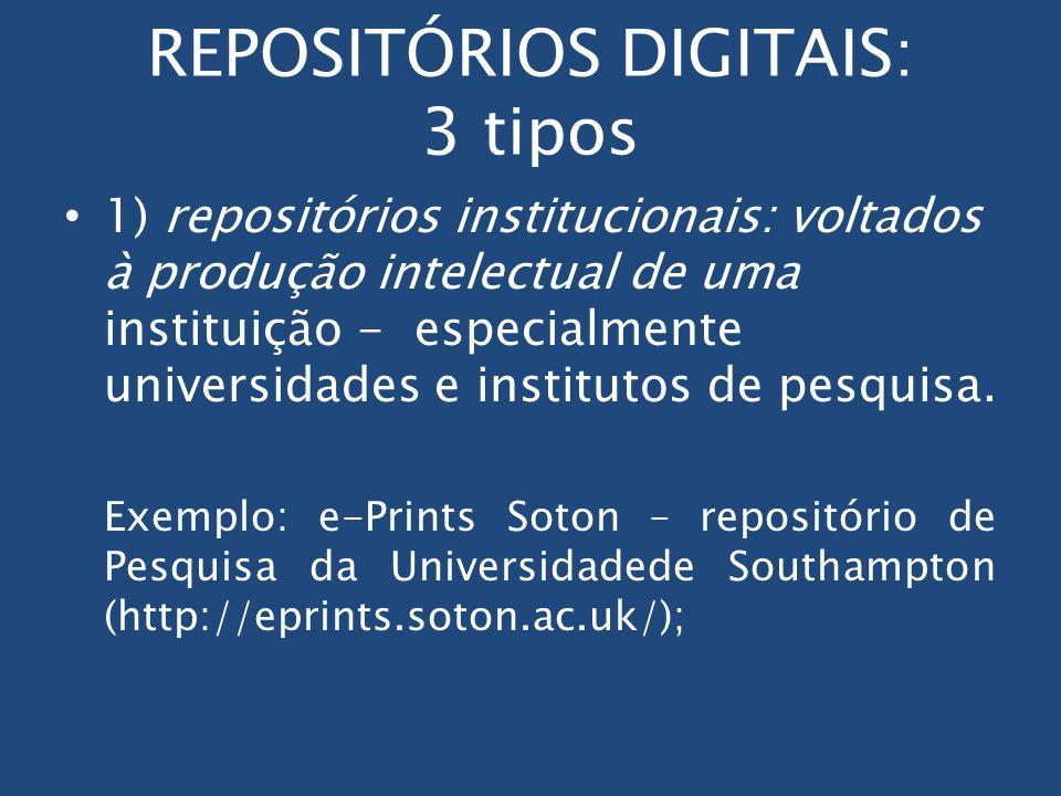 REPOSITÓRIOS DIGITAIS: 3 tipos
