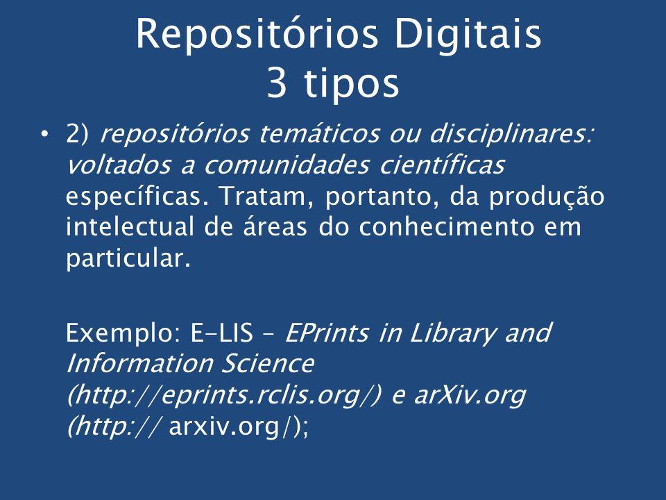 Repositórios Digitais 3 tipos