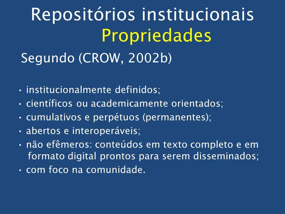 Repositórios institucionais Propriedades