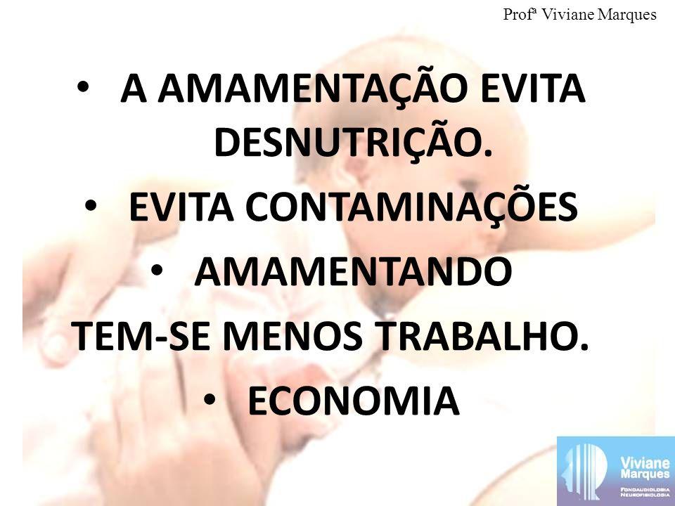 A AMAMENTAÇÃO EVITA DESNUTRIÇÃO.