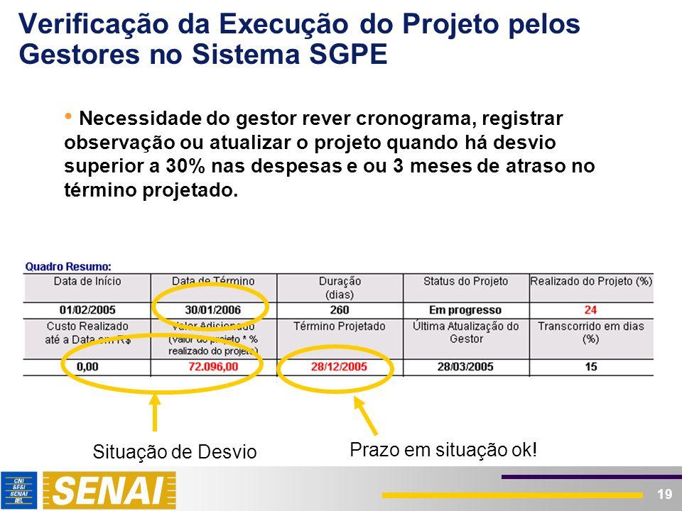 Acompanhamento de Prazos: desvio de prazos em mais de 120 dias obrigam ação corretiva