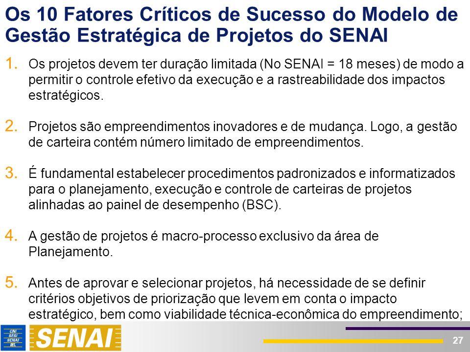 Os 10 Fatores Críticos de Sucesso do Modelo de Gestão Estratégica de Projetos do SENAI
