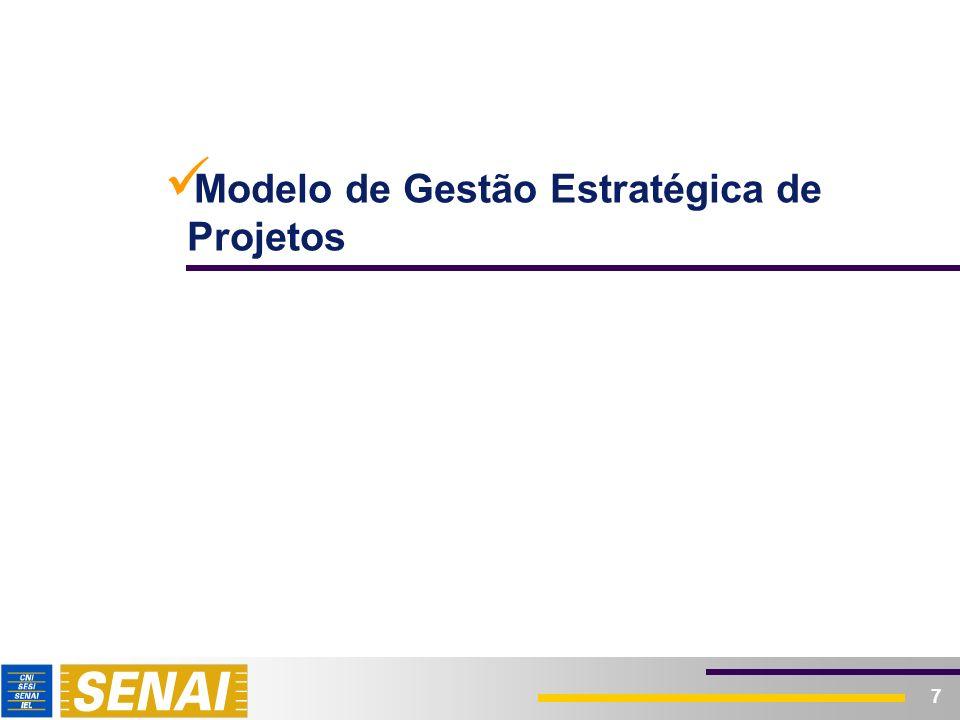 Editais de Projetos do Sistema SENAI