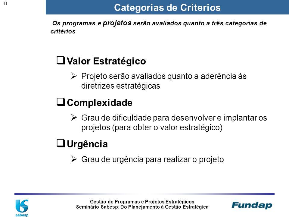 Categorias de Criterios