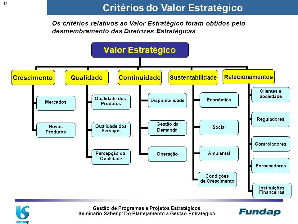 Critérios do Valor Estratégico