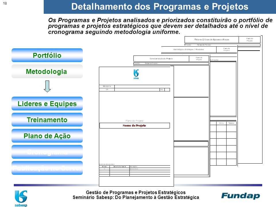Detalhamento dos Programas e Projetos