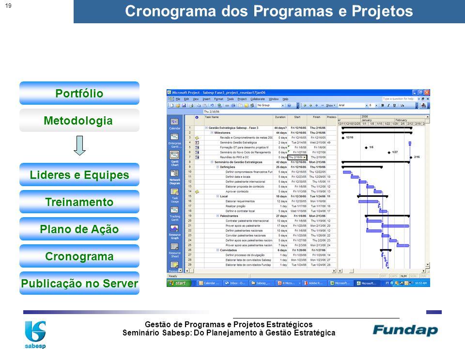 Cronograma dos Programas e Projetos