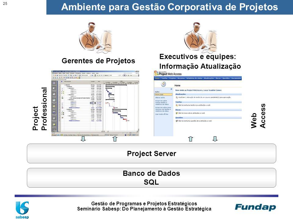 Ambiente para Gestão Corporativa de Projetos