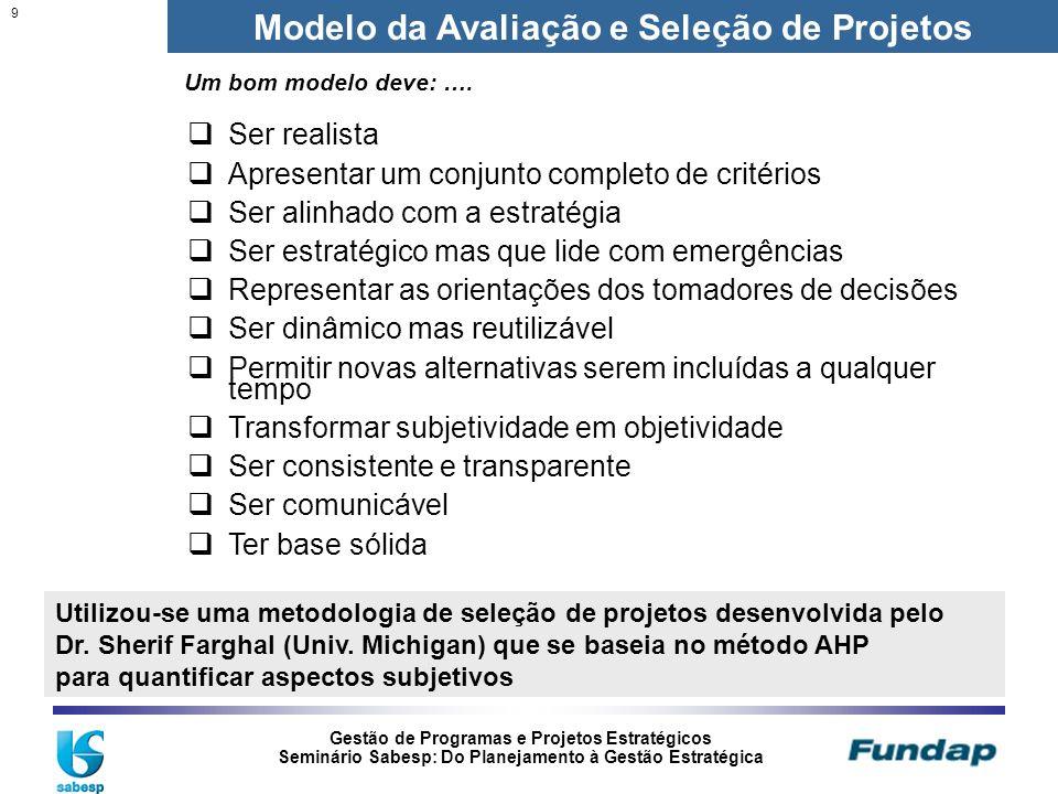 Modelo da Avaliação e Seleção de Projetos