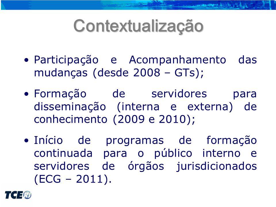 Contextualização Participação e Acompanhamento das mudanças (desde 2008 – GTs);